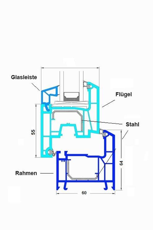 Technische Zeichnung des Dreh-Kippfenster ECO-60