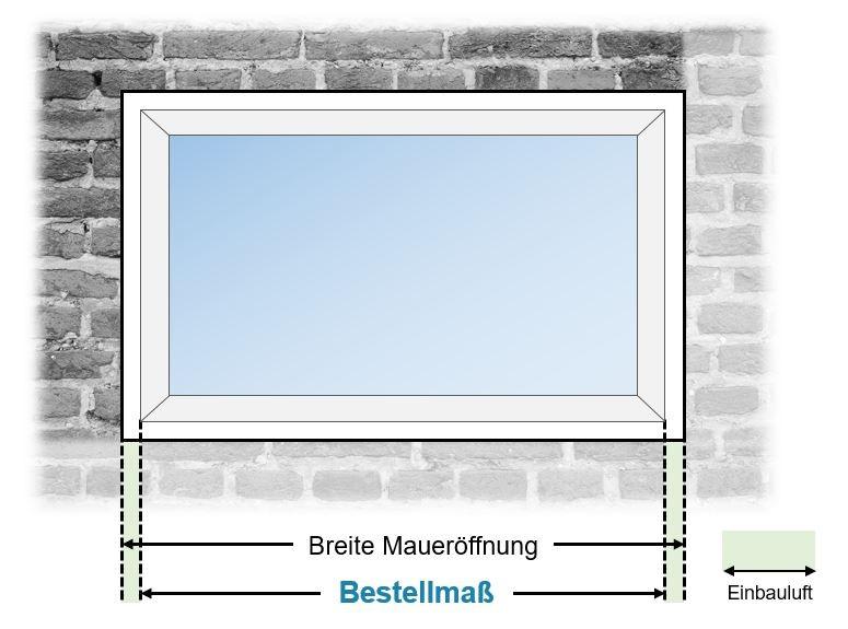 Grafik zur Veranschaulichung der Fenstermaßermittlung
